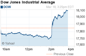 Dow-2015mar18