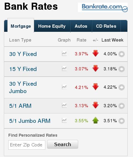 Bank-rates-2014dec30
