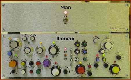 Controlpanelsmanwoman
