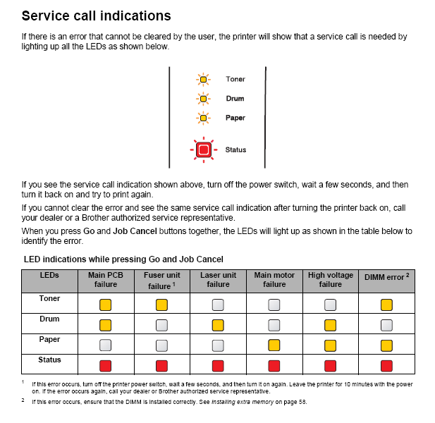 Br5250dnservicecallindications